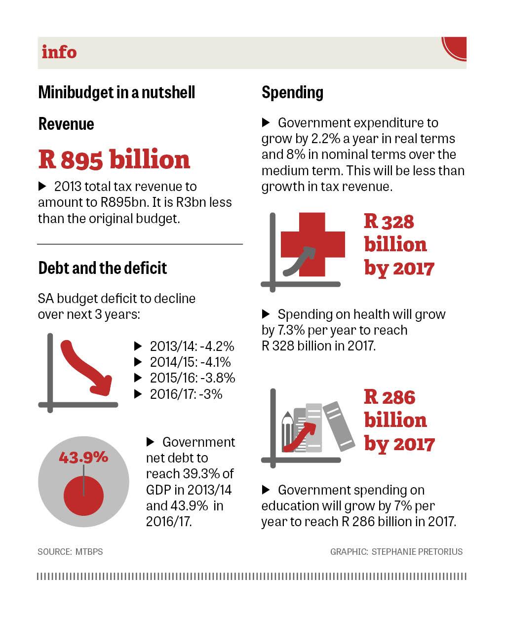 budget_web