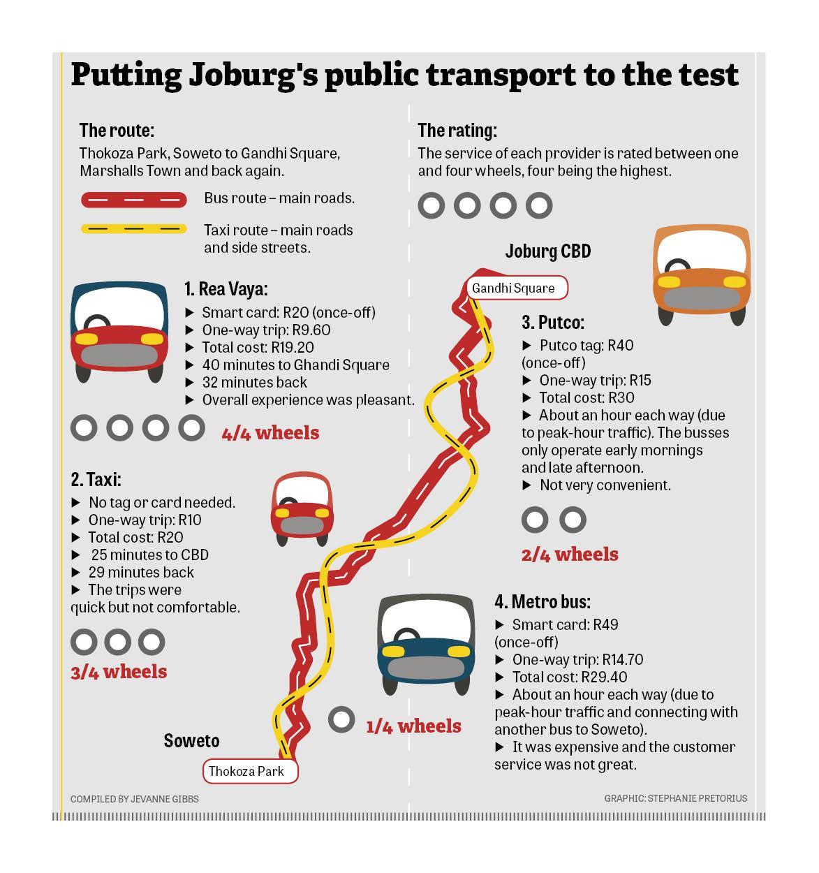 public transport_web