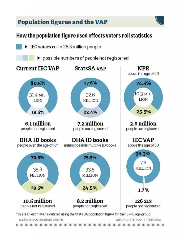 Population figures and VAP_web