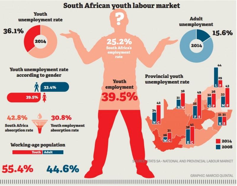 labour graphic