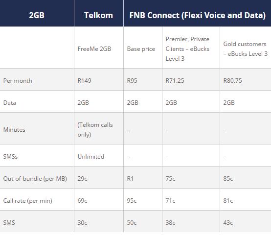 Telkom 2