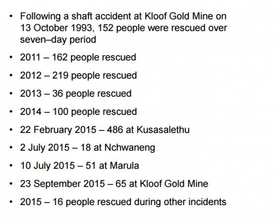 "Notable MRS successes from ""routine work"" at SA's operating mines"
