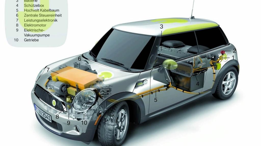 2008-155892-all-electric-mini-e1