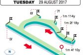 Lower rating points to Huntsmans Close at Epsom