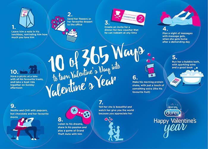 durex-valentines-infographic