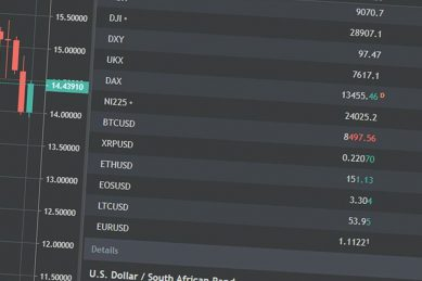 What South Africans should know about online Forex trading