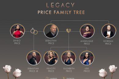 Siybonga Twala and Michelle Botes back on screens with telenovela 'Legacy'