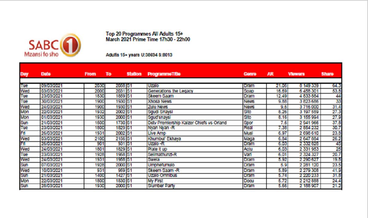BRC Noxolo Grootboom ratings